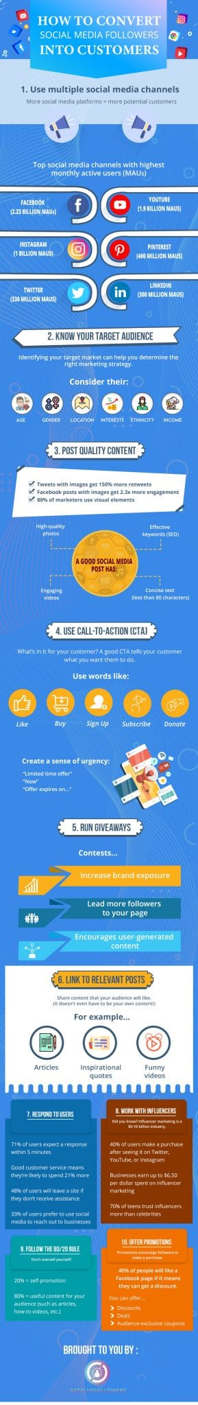 Convert Social Media Followers Into Customers Infographic
