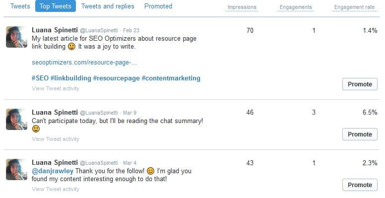 What is a good Twitter engagement rate? - Example Twitter Analytics