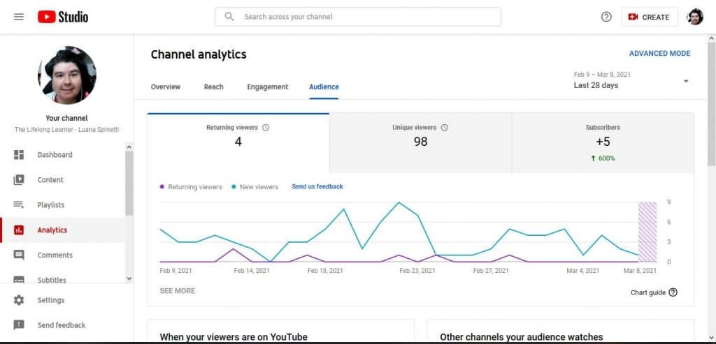 YouTube Keyword Research: Example of YouTube Studio Analytics